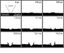 Shadow photography of the USP-ablation of an aluminum surface at different times after excitation.